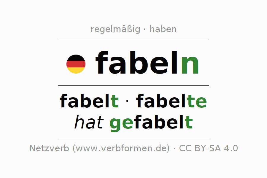 Konjugation fabeln   Alle Formen, Tabellen, Beispiele, Sprachausgabe