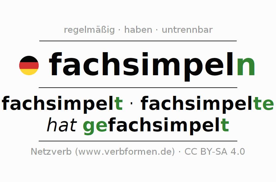 Konjugation fachsimpeln | Alle Formen, Tabellen, Beispiele ...
