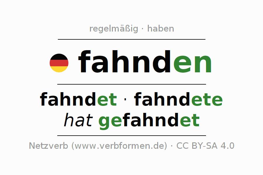 Großartig Spanisch Arbeitsblatt Für Den Kindergarten Kostenlos ...