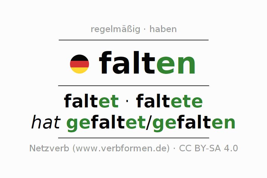 Tolle Nicht Perfekte Quadrate Arbeitsblatt Zeitgenössisch - Mathe ...