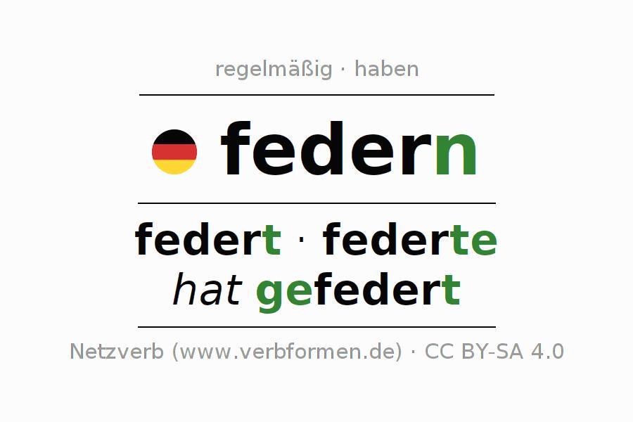 Konjugation federn   Alle Formen, Tabellen, Beispiele, Sprachausgabe