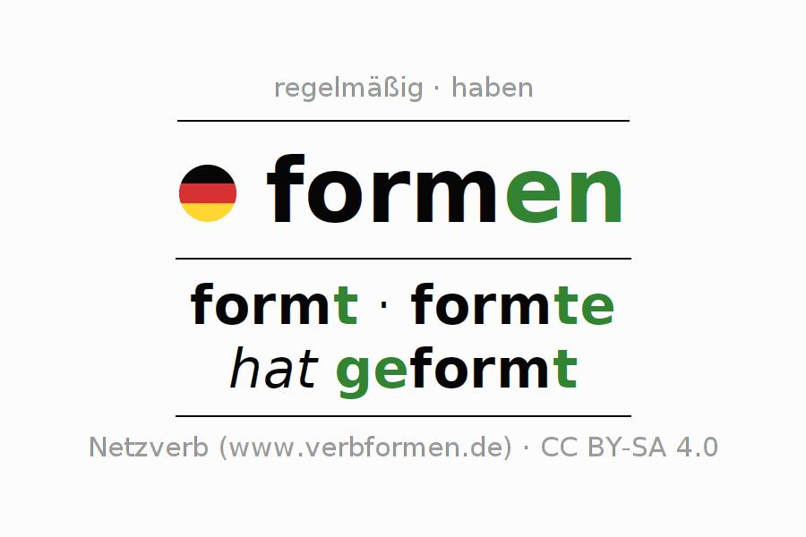 Arbeitsblätter | Verb formen | Übungen zur Konjugation deutscher ...