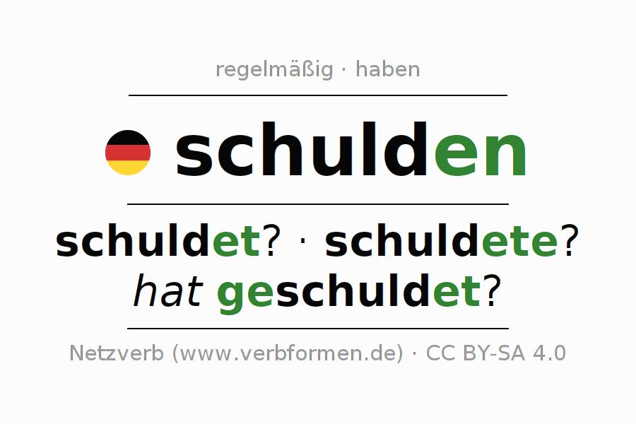 Groß Schulden Thermometer Vorlage Ideen - Dokumentationsvorlage ...
