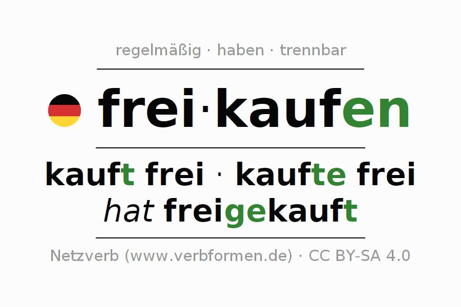 Konjugation freikaufen | Alle Formen, Tabellen, Beispiele, Sprachausgabe