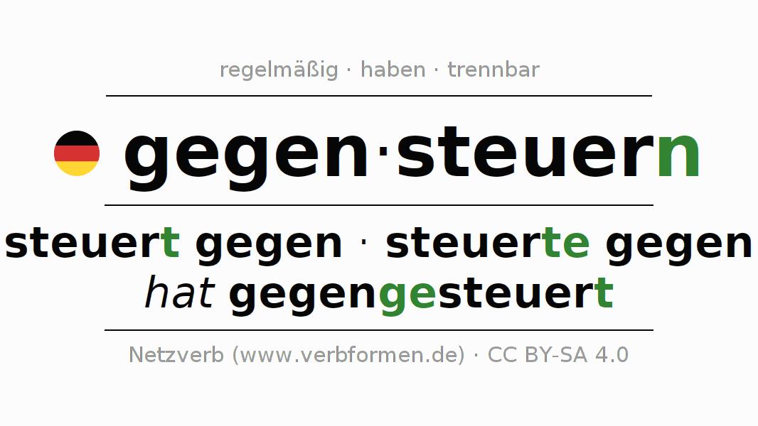 Fantastisch Gegen Arbeitsblatt Für Kindergarten Fotos - Mathe ...