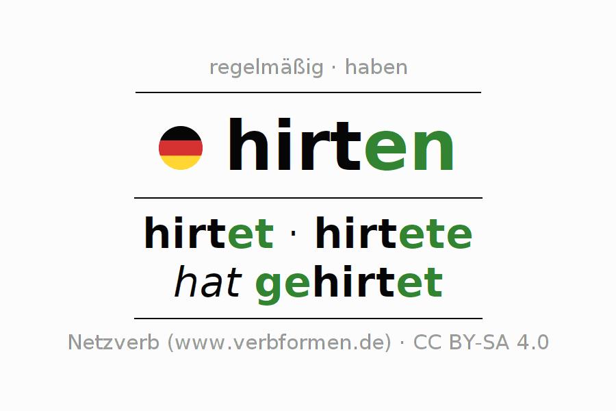 Großzügig Kontext Hinweise In Den Absätzen Arbeitsblatt Bilder ...