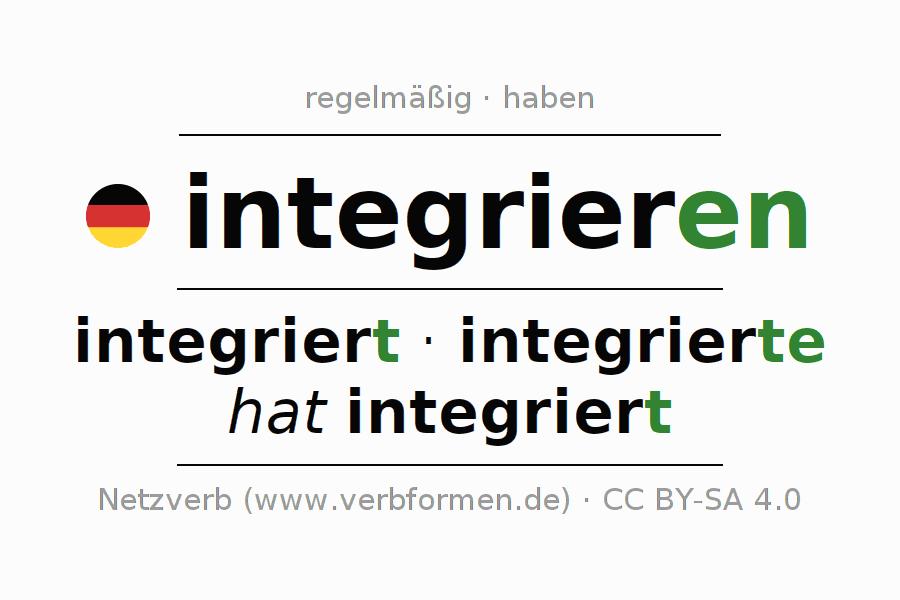Beispiele | integrieren | Sätze, Verwendung, Tabellen und Downloads