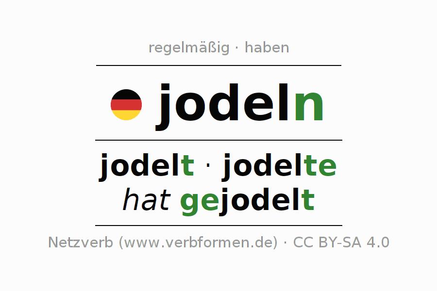 Konjugation jodeln   Alle Formen, Tabellen, Beispiele, Sprachausgabe