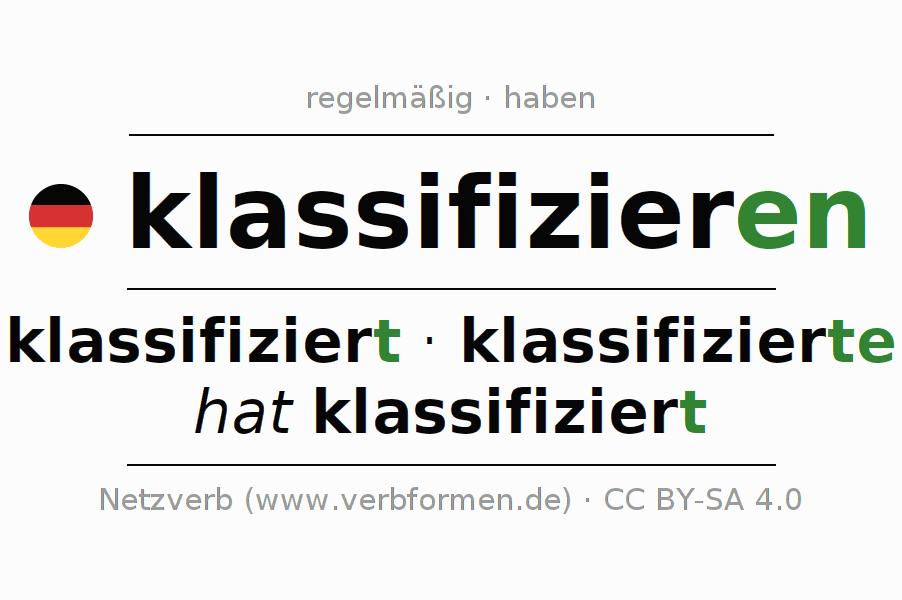 arbeitsbltter - If Satze Beispiele
