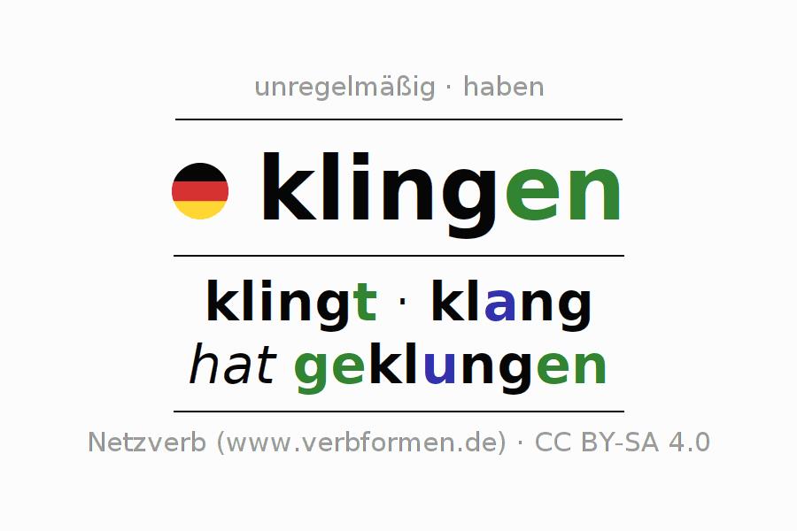 Lernkarten | Verb klingen | Karteikarten zur Konjugation deutscher ...