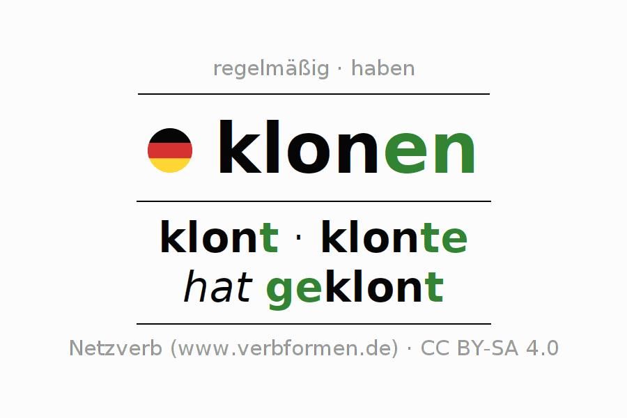 Konjugation klonen | Alle Formen, Tabellen, Beispiele, Sprachausgabe