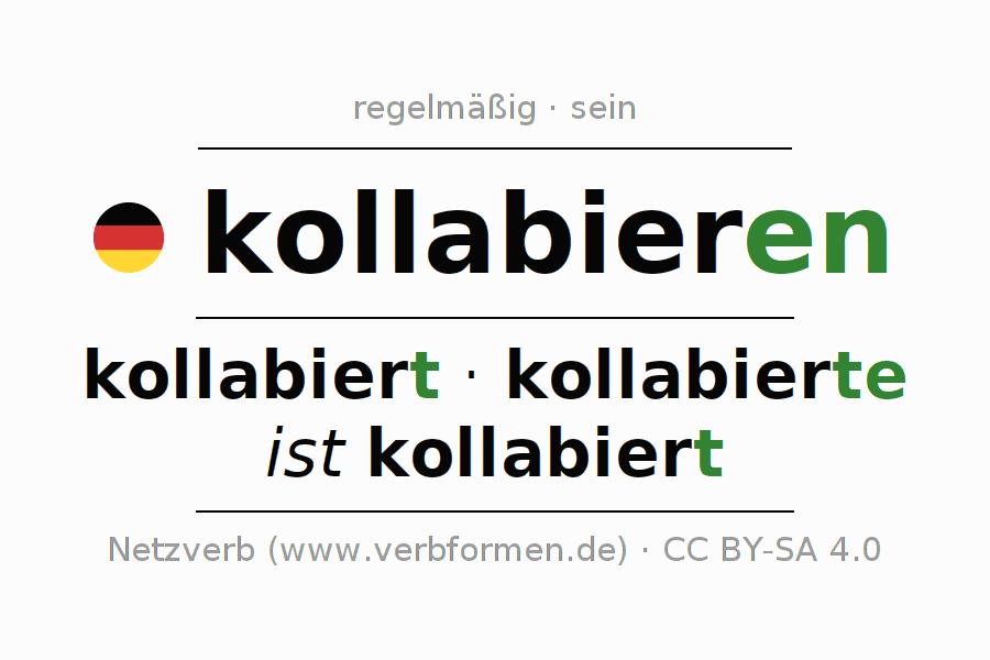 Beispiele | kollabieren | Sätze, Verwendung, Tabellen und Downloads