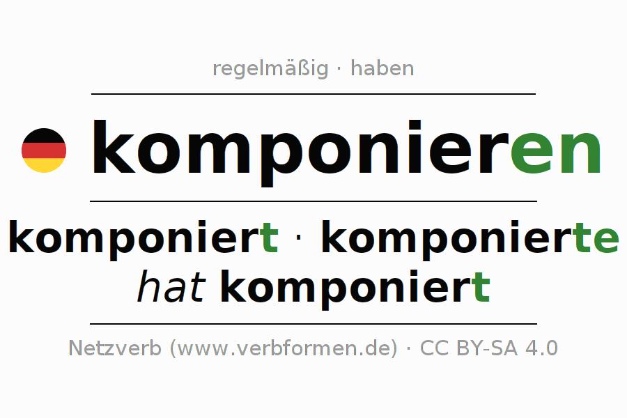 Konjugation komponieren | Alle Formen, Tabellen, Beispiele ...