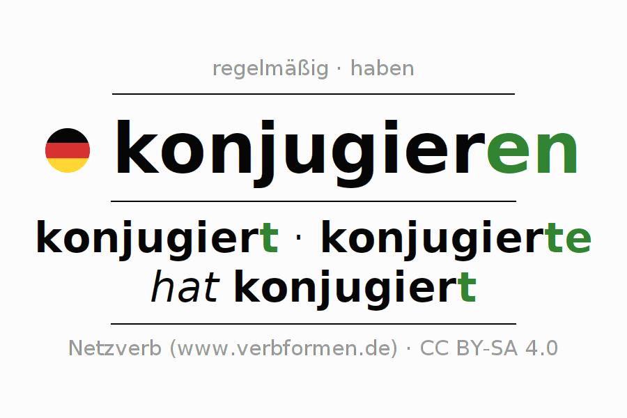 Arbeitsblätter | Verb konjugieren | Übungen zur Konjugation ...