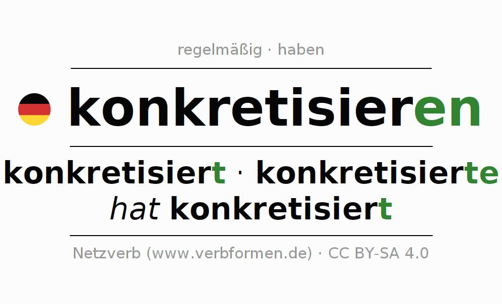 Old Fashioned Grundformen Einer Tabelle Für Den Kindergarten Photo ...