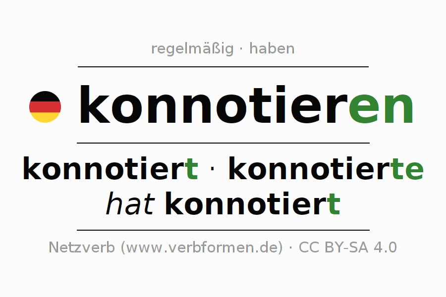 Konjugation konnotieren | Alle Formen, Tabellen, Beispiele ...