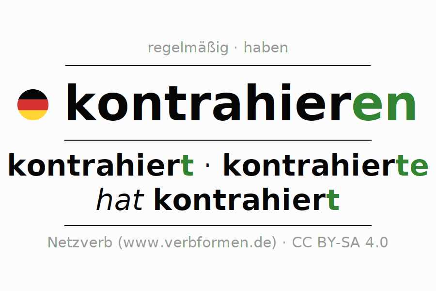 Nett Membran Kontraktion Bilder - Menschliche Anatomie Bilder ...