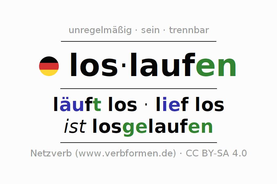 Wunderbar Plusquamperfekt Angespannte Arbeitsblätter Für Die ...