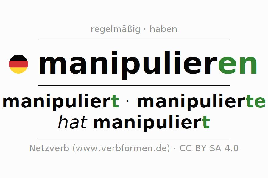 Konjugation | manipulieren | Alle Formen, Tabellen, Beispiele und ...