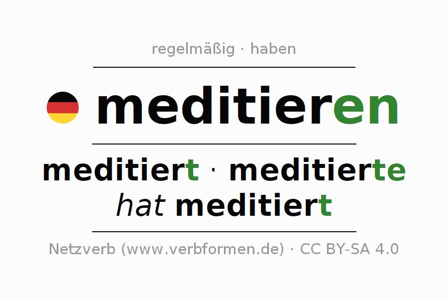 Konjugation meditieren | Alle Formen, Tabellen, Beispiele, Sprachausgabe