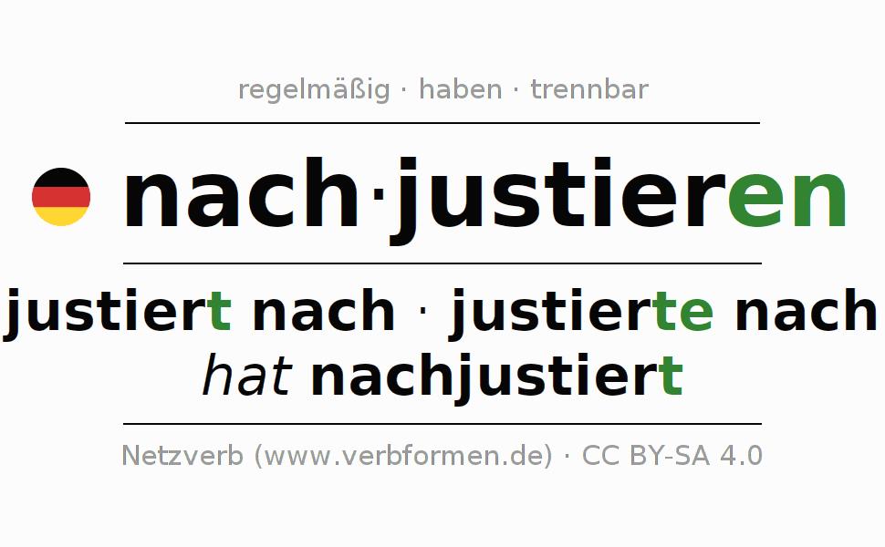 Gemütlich Dps Nacharam Arbeitsblatt Zeitgenössisch - Super Lehrer ...