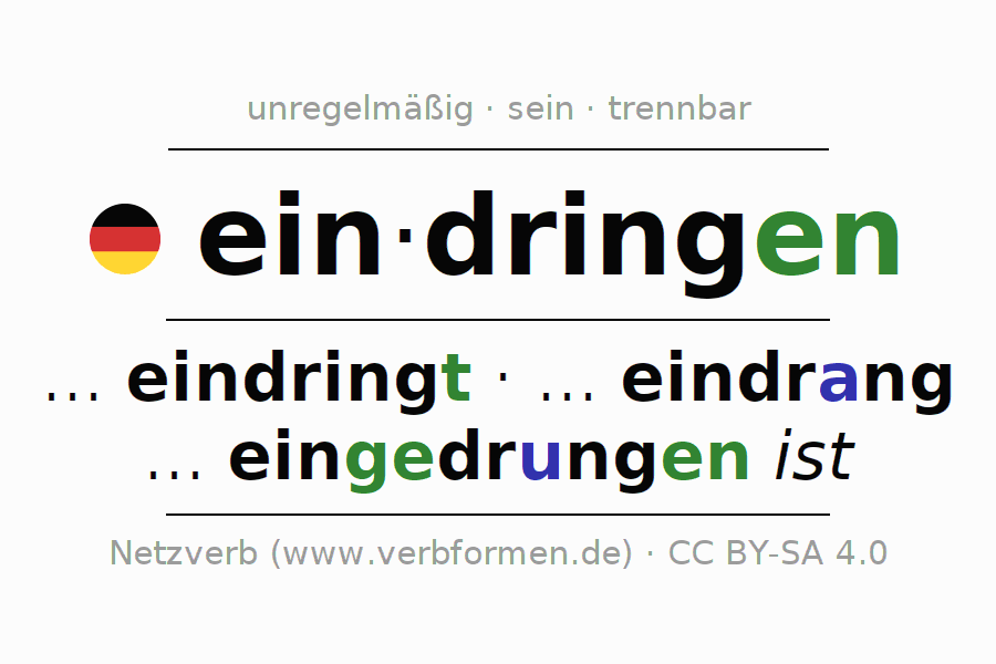 Charmant Wie Man Radio Im Auto Eindringt Zeitgenössisch ...