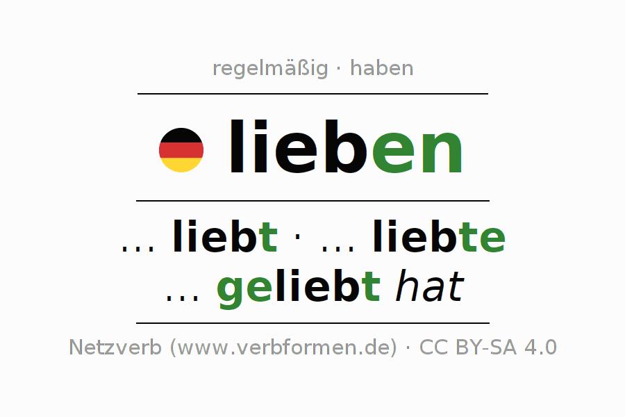 Schön Lebenspraktische Fertigkeiten Arbeitsblatt Bilder - Super ...