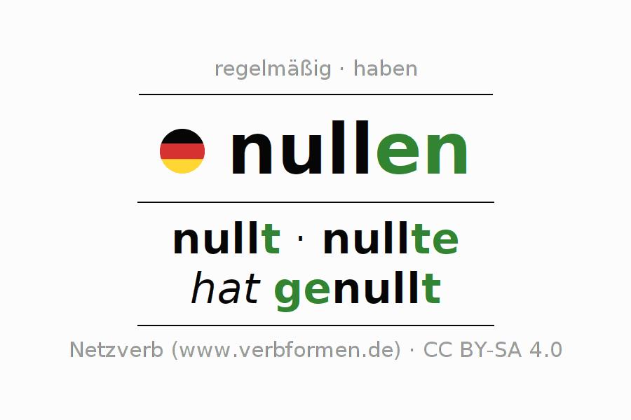 Großartig Multiplikation Mit Nullen Arbeitsblatt Bilder ...