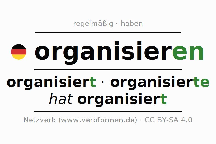 Konjugation | organisieren | Alle Formen, Tabellen, Beispiele und ...