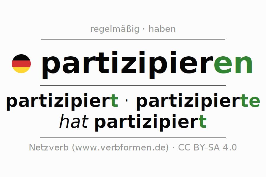 Konjugation partizipieren | Alle Formen, Tabellen, Beispiele ...