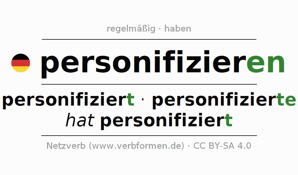 beispielstze mit dem verb personifizieren - If Satze Beispiele