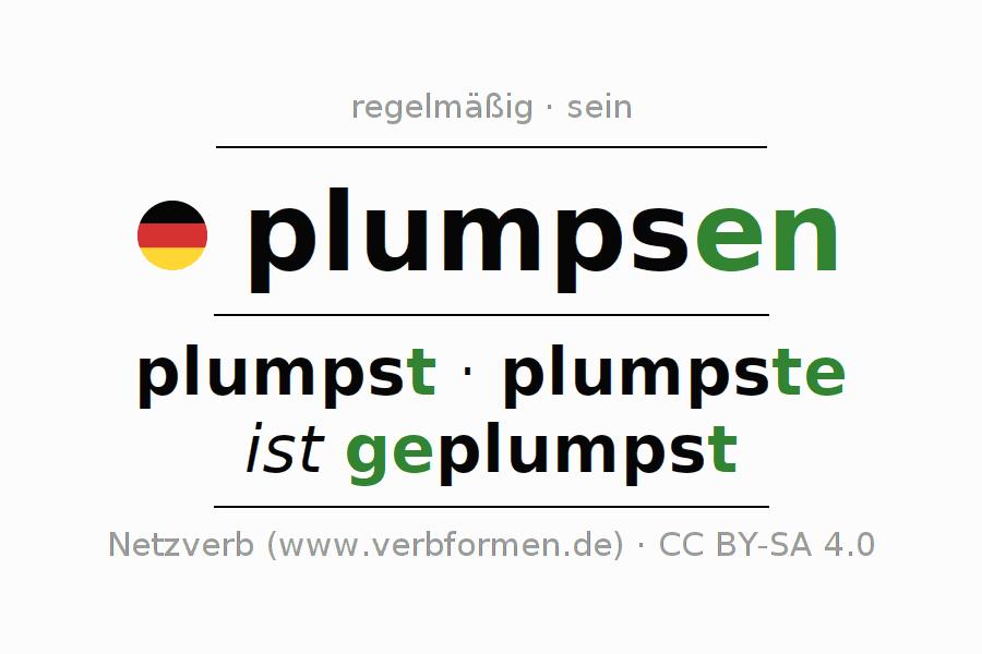 plumpsen
