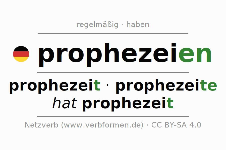 Konjugation prophezeien | Alle Formen, Tabellen, Beispiele ...