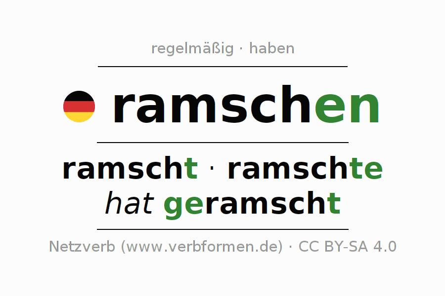 Ramschen