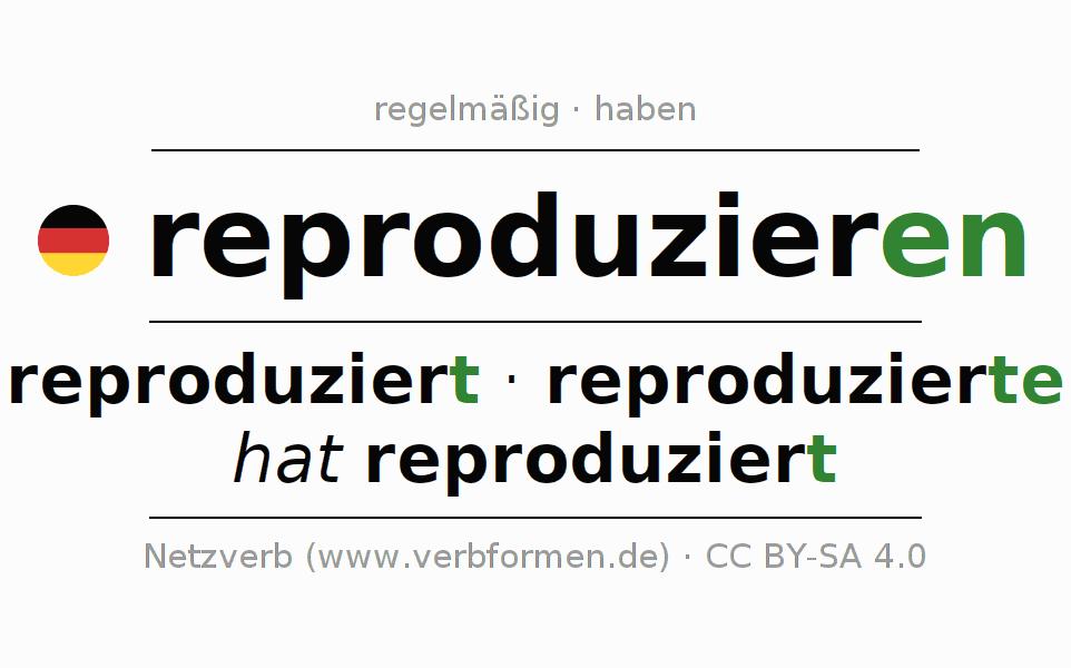 Konjugation reproduzieren | Alle Formen, Tabellen, Beispiele ...