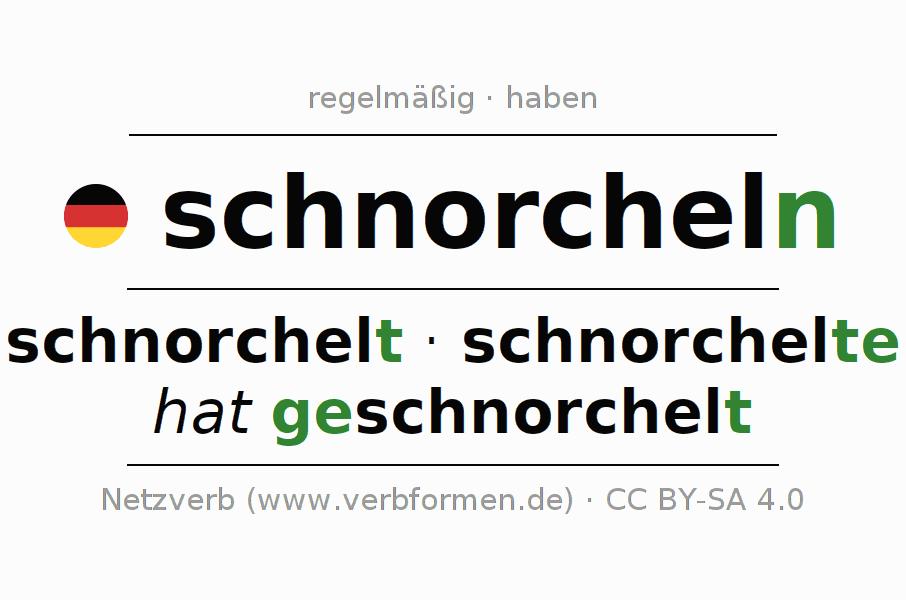 Groß Verständnis Wut Arbeitsblatt Bilder - Super Lehrer ...