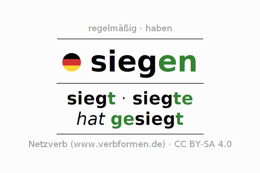 Konjugation siegen | Alle Formen, Tabellen, Beispiele, Sprachausgabe