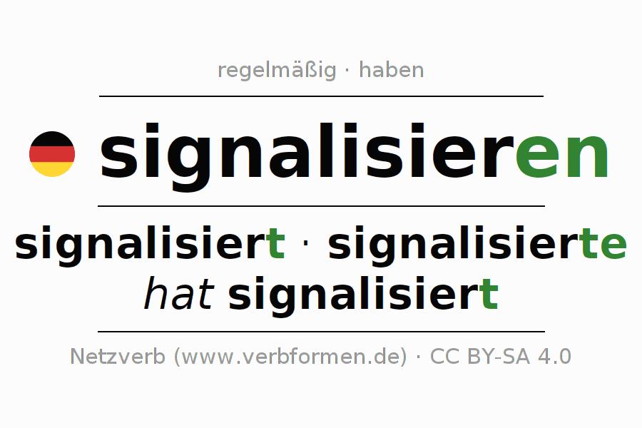 Konjugation signalisieren | Alle Formen, Tabellen, Beispiele ...