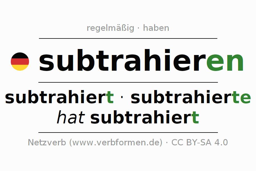 Konjugation | subtrahieren | Alle Formen, Tabellen, Beispiele und ...