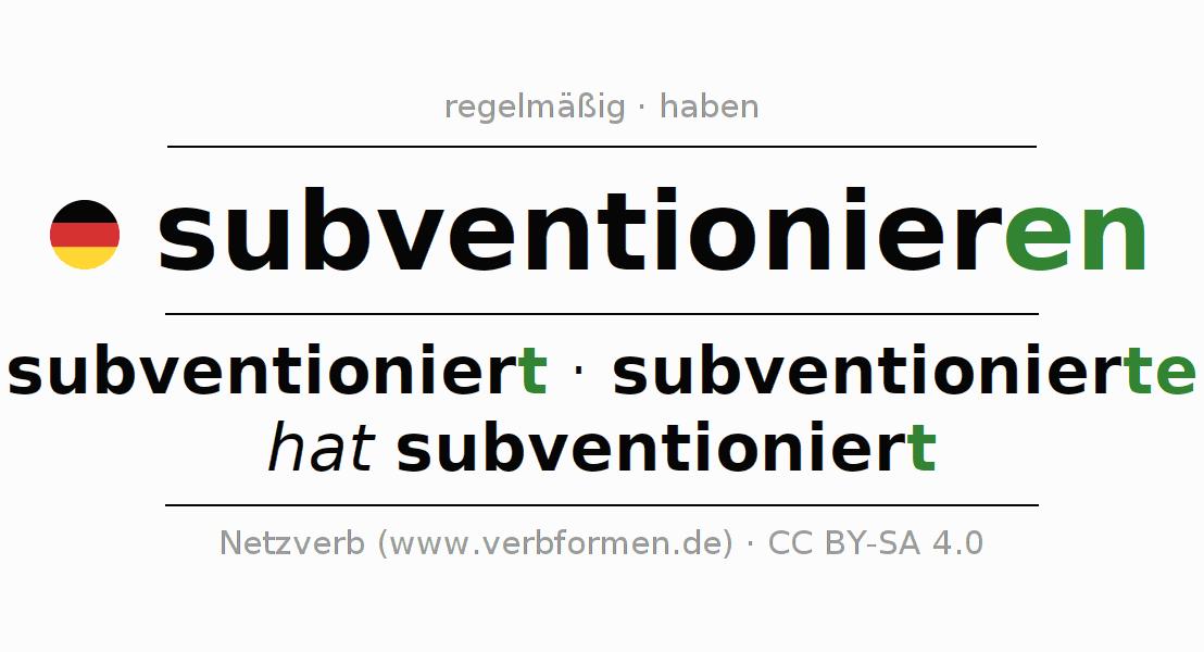 Subventioniert Englisch
