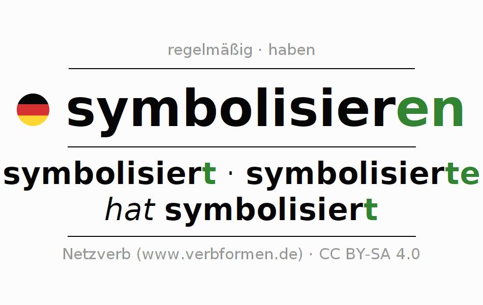 Konjugation | symbolisieren | Alle Formen, Tabellen, Beispiele und ...