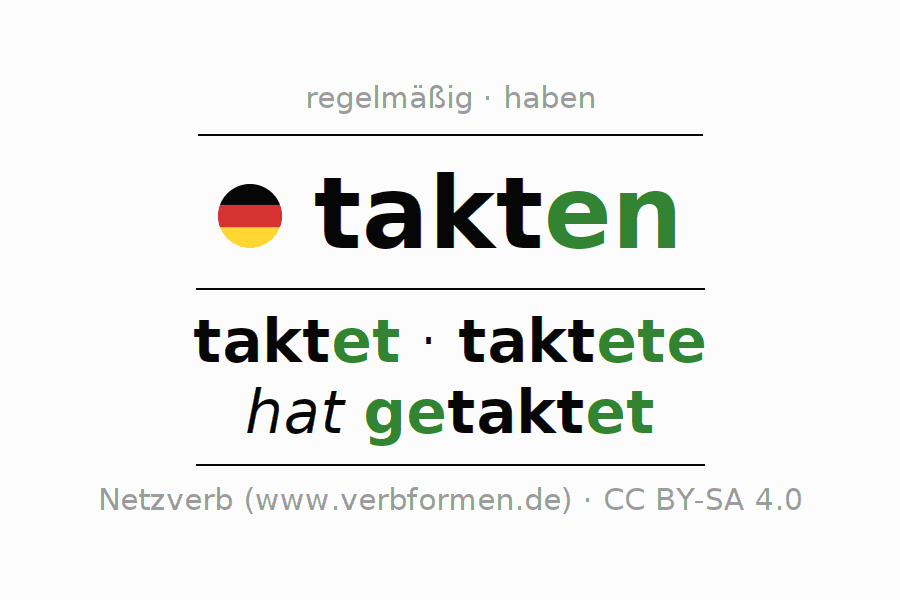 Nett Direkt Proportional Arbeitsblatt Galerie - Mathe Arbeitsblatt ...