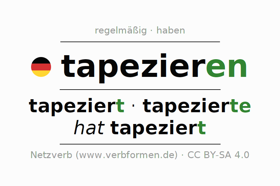 Konjugation   tapezieren   Alle Formen, Tabellen, Beispiele und ...