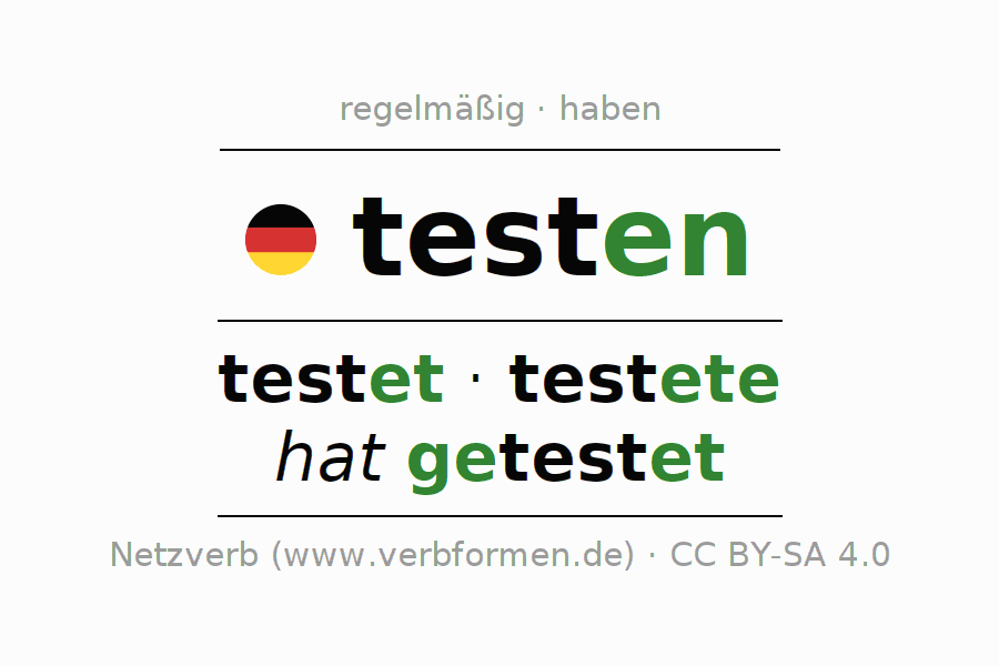 Atemberaubend Tabellen Test Arbeitsblatt Ideen - Mathematik ...