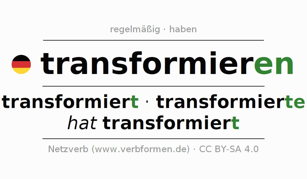 Konjugation | transformieren | Alle Formen, Tabellen, Beispiele und ...