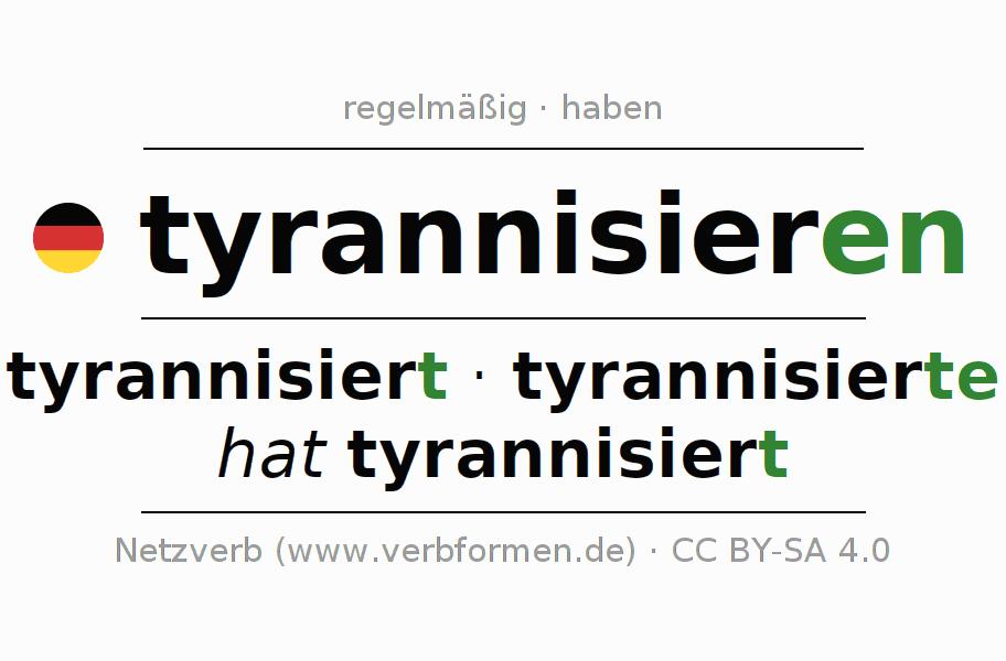 Großartig Feuerring Arbeitsblatt Bilder - Mathe Arbeitsblatt ...