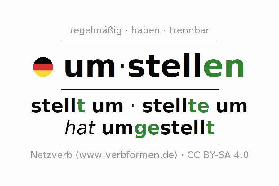 """Großartig Ã""""ndern Materiezustände Arbeitsblatt Galerie - Super ..."""
