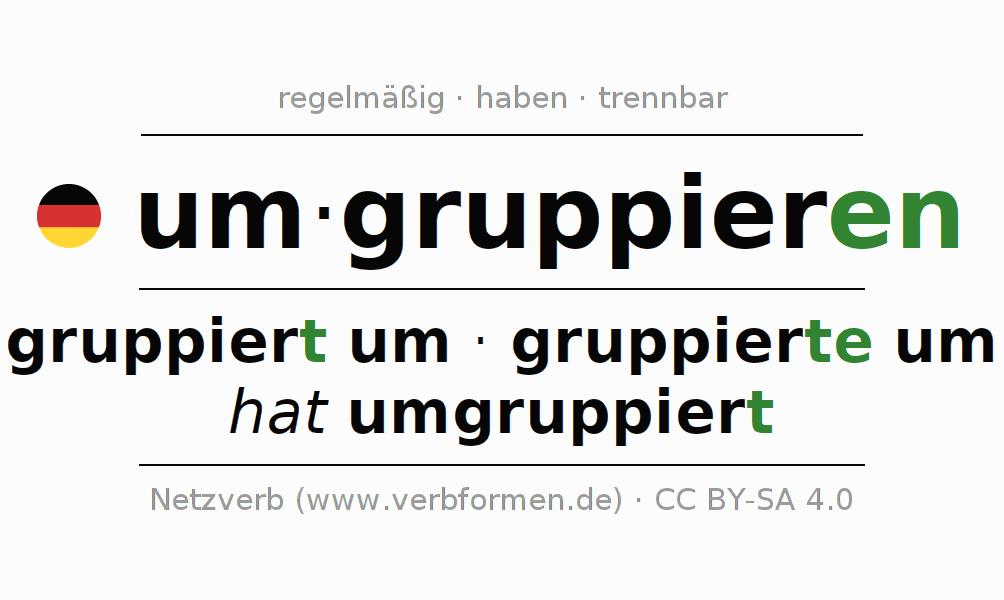 Erfreut Umgruppierung Arbeitsblatt Bilder - Mathe Arbeitsblatt ...
