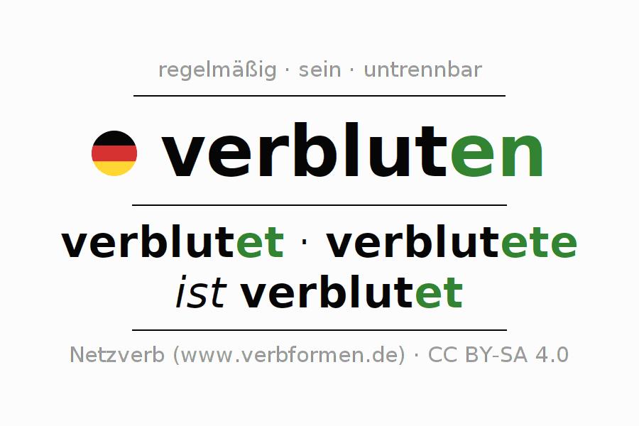 Beste Fest Lange Teilung Arbeitsblatt Ideen - Mathe Arbeitsblatt ...