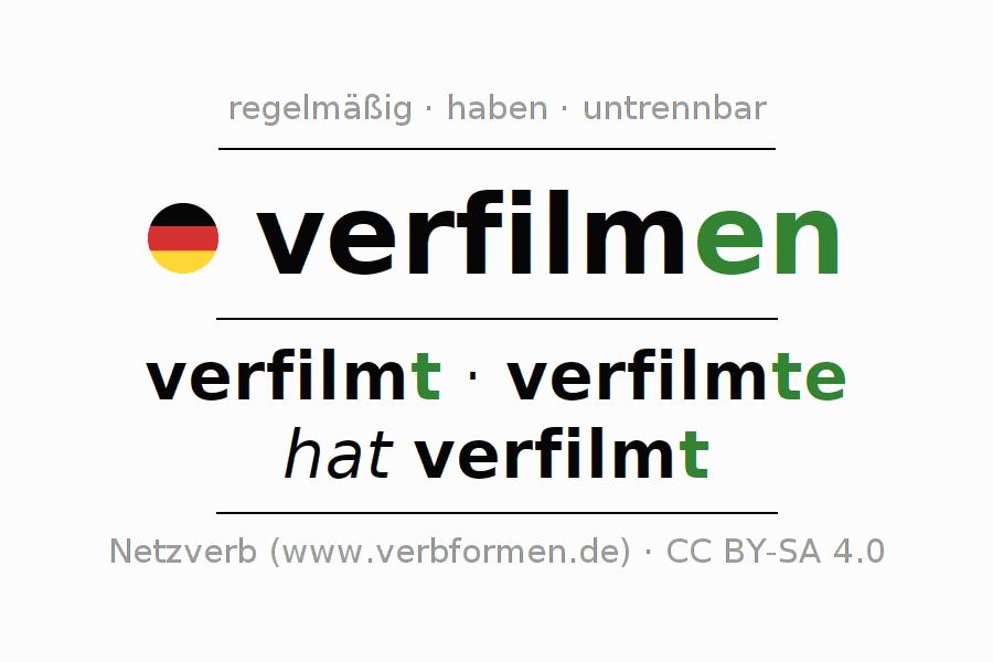 Nett Satz Oder Ein Fragment Arbeitsblatt Fotos - Super Lehrer ...